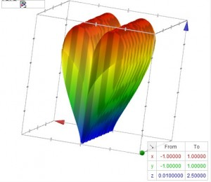 谷歌搜索首次应用WebGL将方程3D图形化