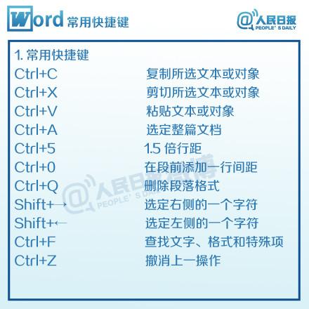 Word快捷键大全-01