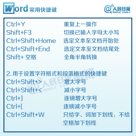 Word快捷键大全-02