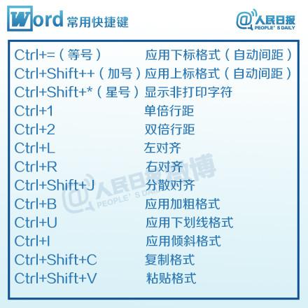 Word快捷键大全-03