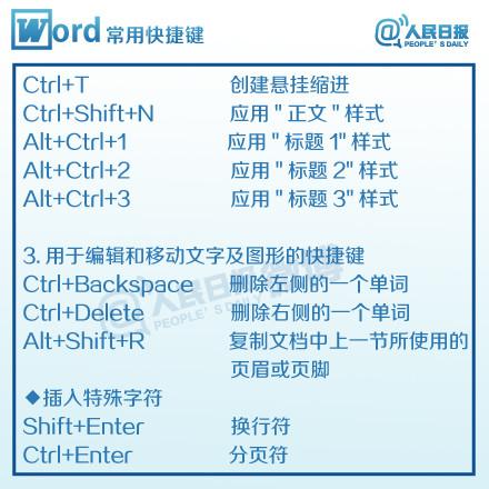 Word快捷键大全-04