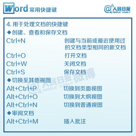 Word快捷键大全-07