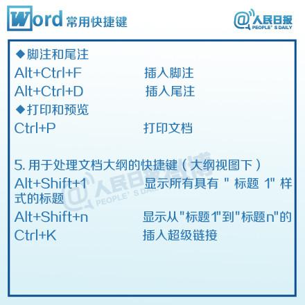 Word快捷键大全-08
