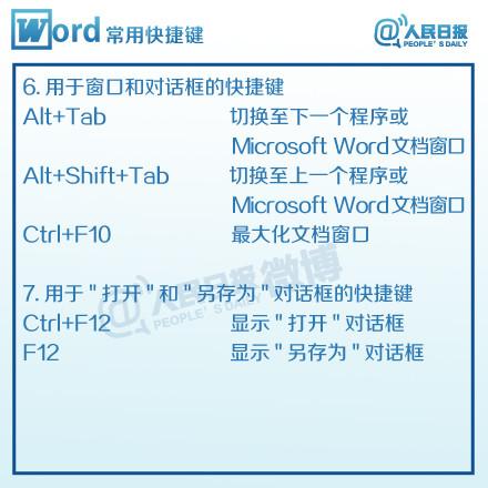 Word快捷键大全-09